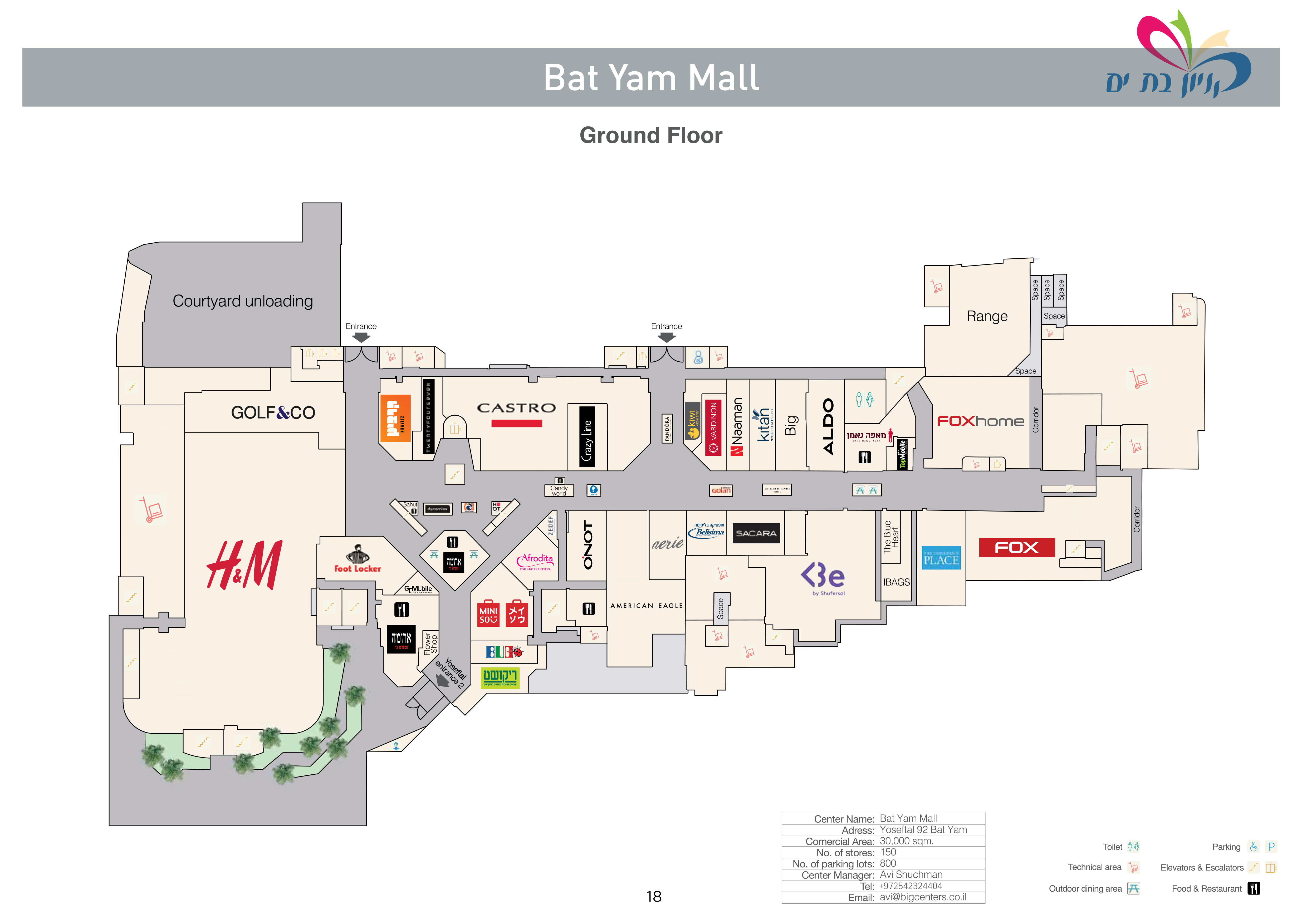 Bat Yam Mall  Ground Floor