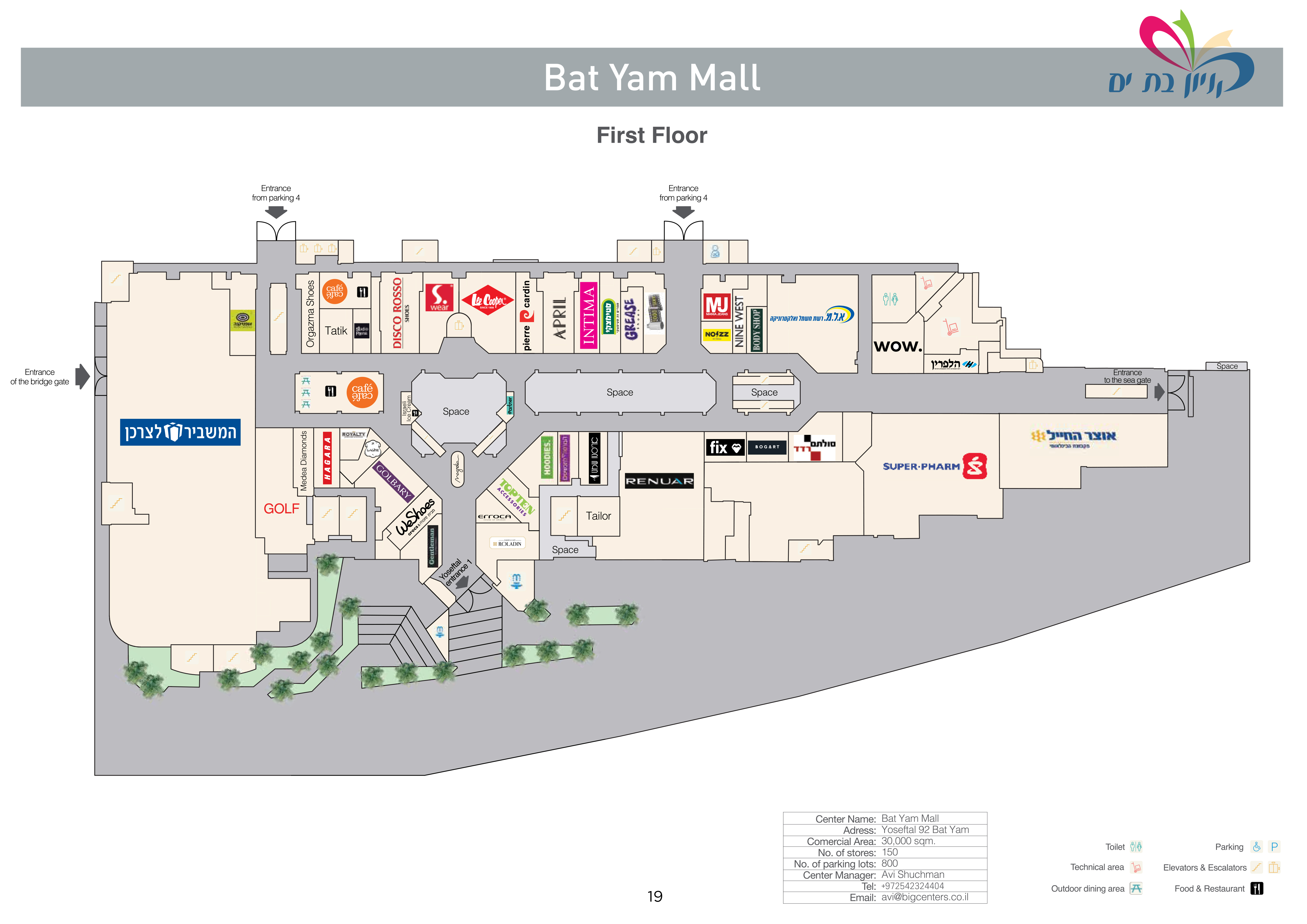 Bat Yam Mall First Floor